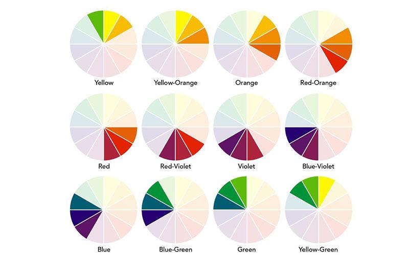 Kitchen Cabinet Analogous Colours